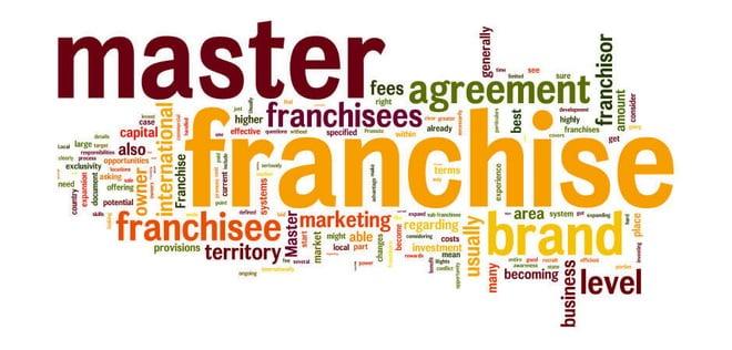 бренд или франшиза