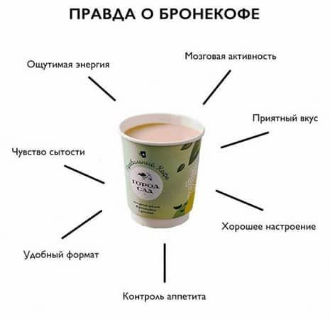 правда о бронекофе