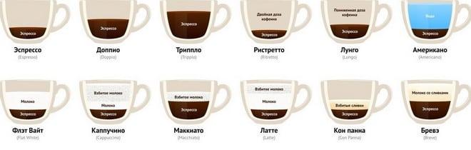 доппио кофе