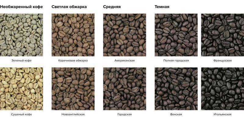 obzharka-kofe